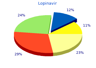 250mg lopinavir fast delivery