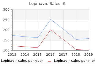 lopinavir 250mg low price